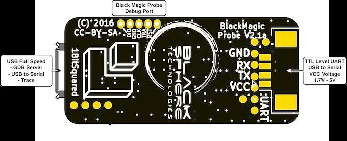 Black Magic Probe V2.1 Back Legend