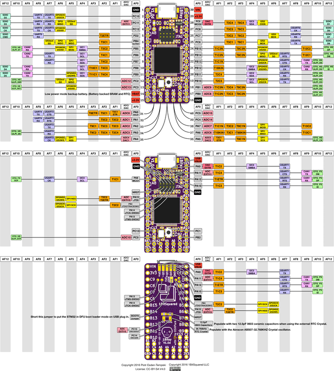 1Bitsy V1.0 Pinout Diagram (click for larger image)