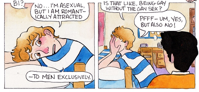 Panels from Chapter 4 where Robbie comes out as a homoromantic asexual to his roommate.