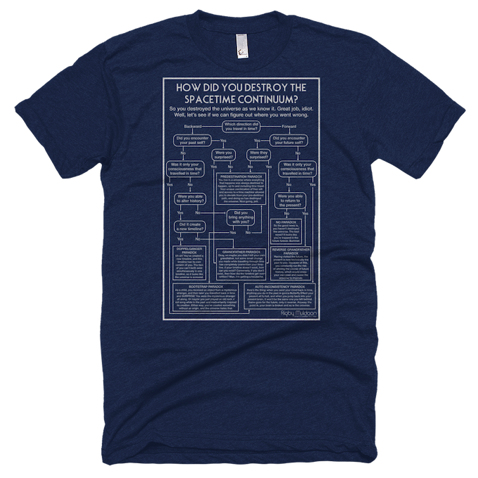 Time Travel Paradox Flowchart t-shirt, available exclusively through this Kickstarter.