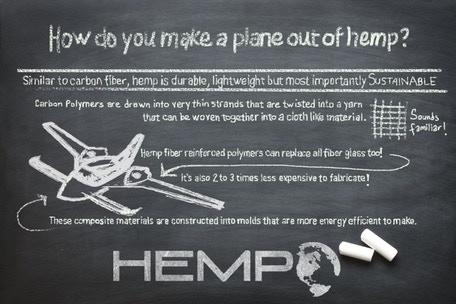 Hemp Is Saving Our Planet