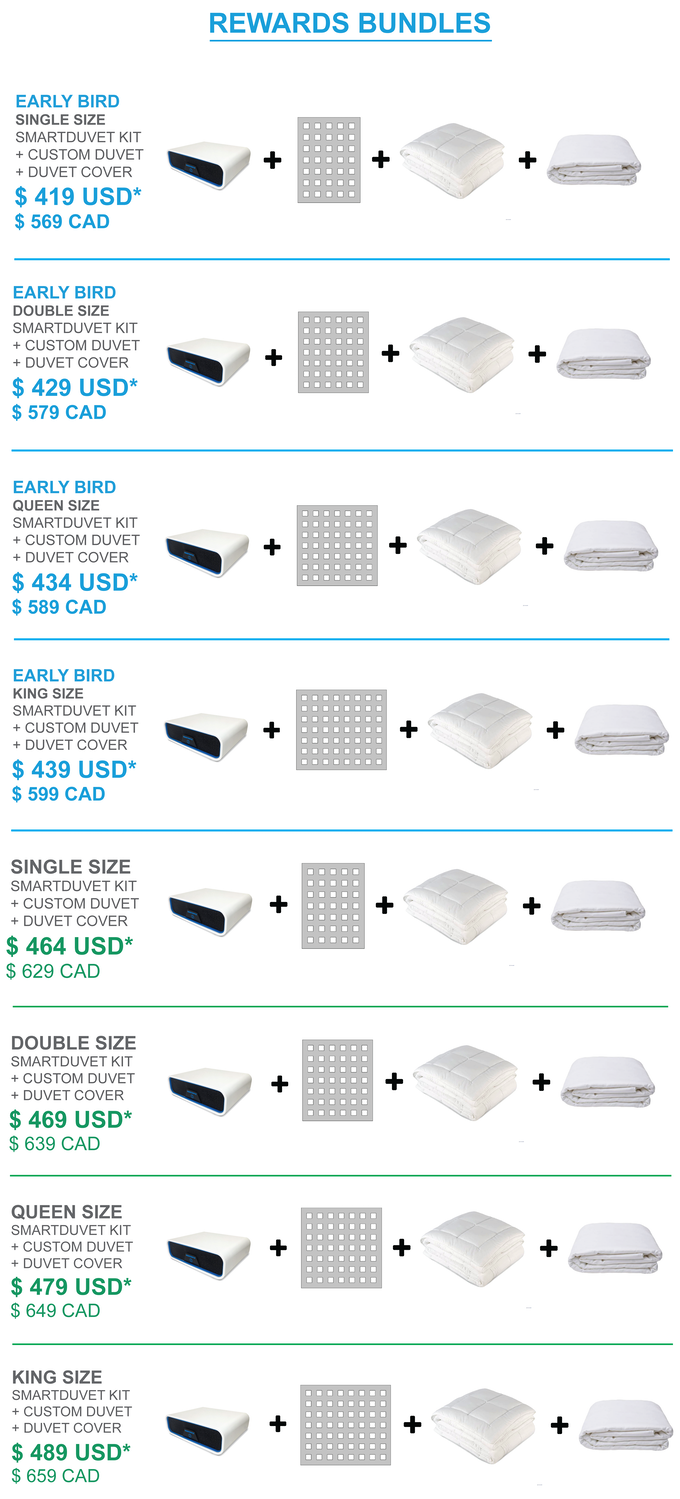 Smartduvet The Self Making Bed Is Here By Kickstarter Device For Use In Folding Fitted Sheets Diagram And Image Timeline