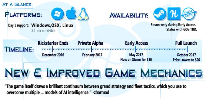 AI War II by Chris Park/Arcen Games — Kickstarter