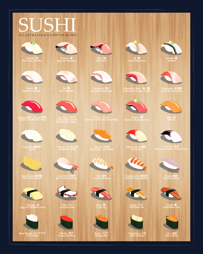 The Sushi Poster, Wood Background