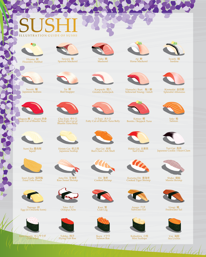 The Sushi Poster, Wisteria Background