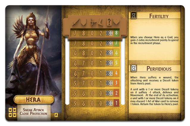 Hera : Goddess of Women [HER] Beb1f969fe4e946b6514487b40414d57_original