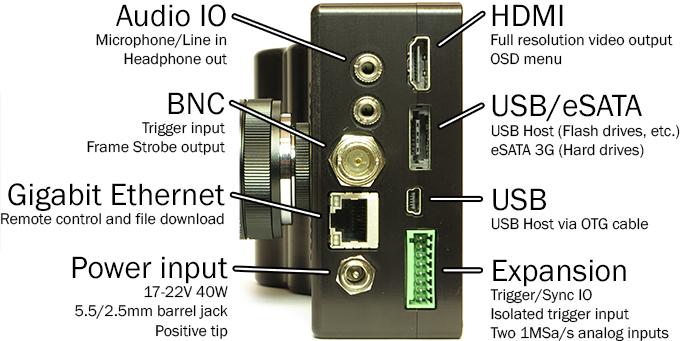 Chronos 1 4 High-speed Camera by Kron Technologies — Kickstarter