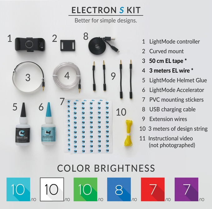 * The key difference between the Electron S Kit and the Proton S Kit: The Proton S Kit has 2 x 2-meter EL wires, and no EL tape (strip).