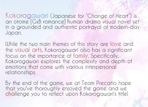 Kokorogawari - A romance & human drama visual novel by Team Precatio