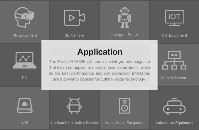 Firefly-RK3399:Six-Core 64-bit High-Performance Platform by Firefly