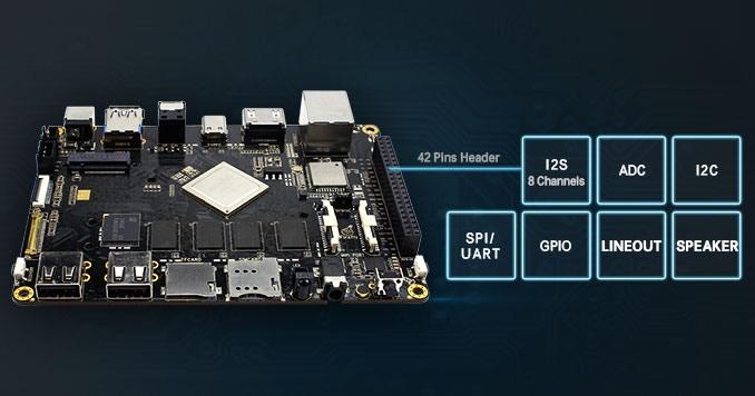 Firefly-RK3399:Six-Core 64-bit High-Performance Platform by