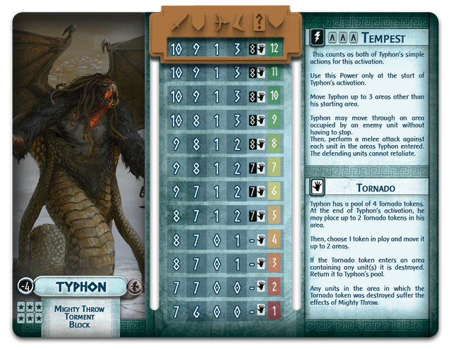 Typhon : Terror of the Gods [RTI] 0c82308c2bf119df26d444941dfc42e7_original