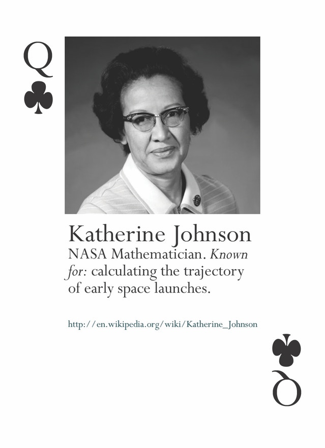 NASA Mathematician. Known for: Calculating the trajectory of early space launches. Subject of Hidden Figures.