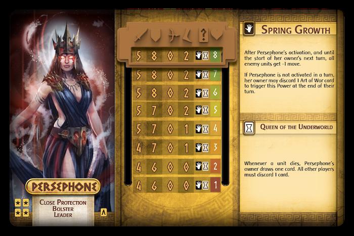 Mythic Battles: Pantheon by Monolith Board Games LLC » Lady