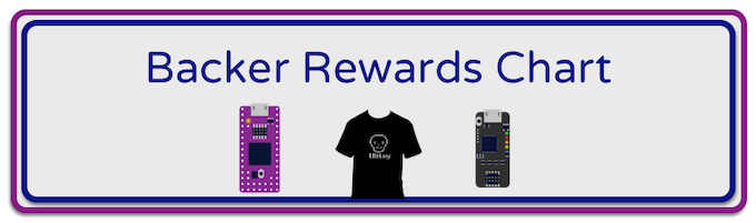 (Click to see the Pledge Rewards Table)