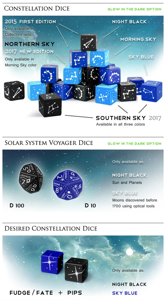 All dice will be precision engraved (not silkscreened) for maximum durability.