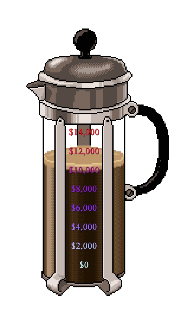 Thanks to everyone who helped us reach our goal!