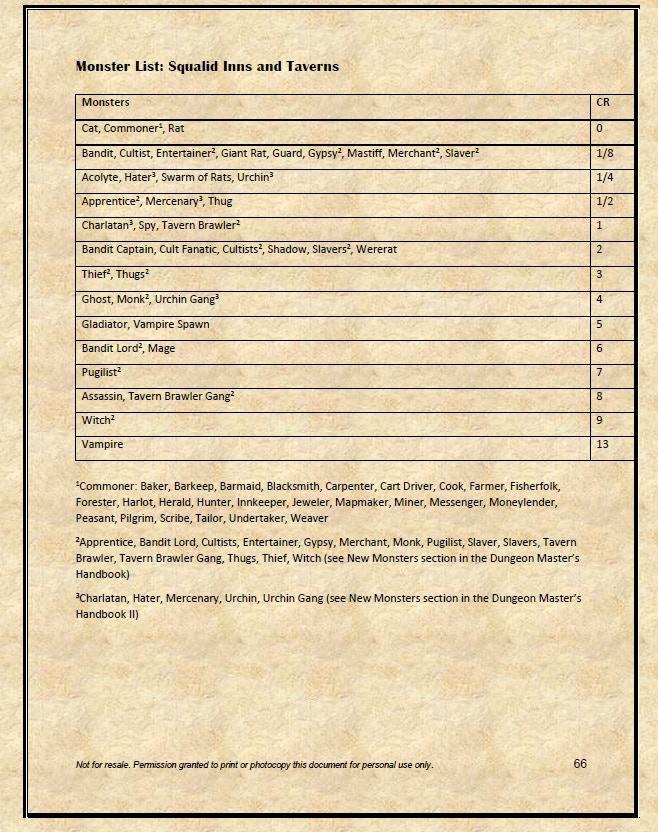 Monster list table
