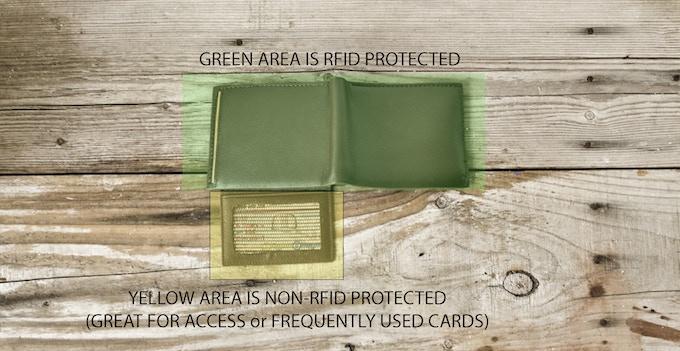 RFID Protection
