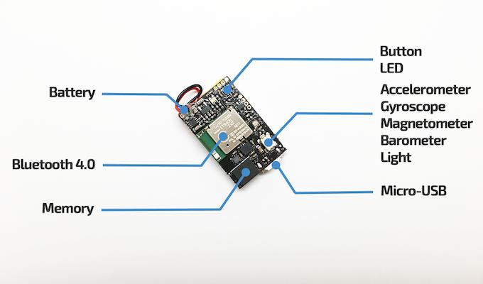 Metamotion 10 Axis Imu Dev Board W Wireless Sensor