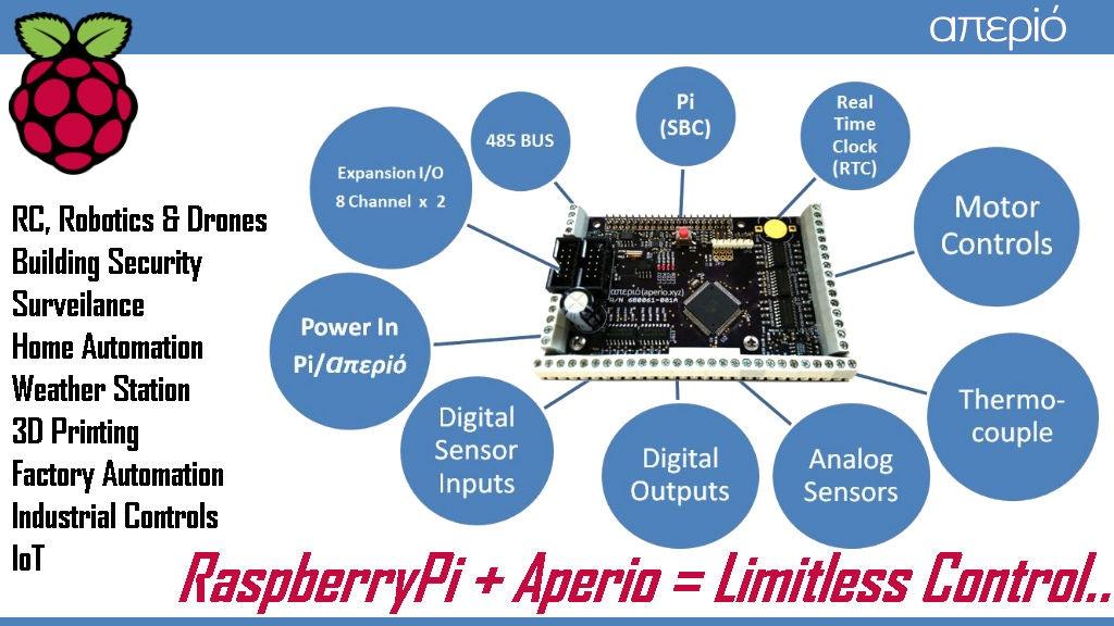 Aperio hat for raspberrypi rpi by brian stumm kickstarter for Loss of motor control