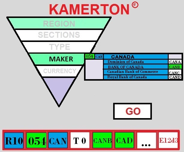 KAMERTON. The design scheme.