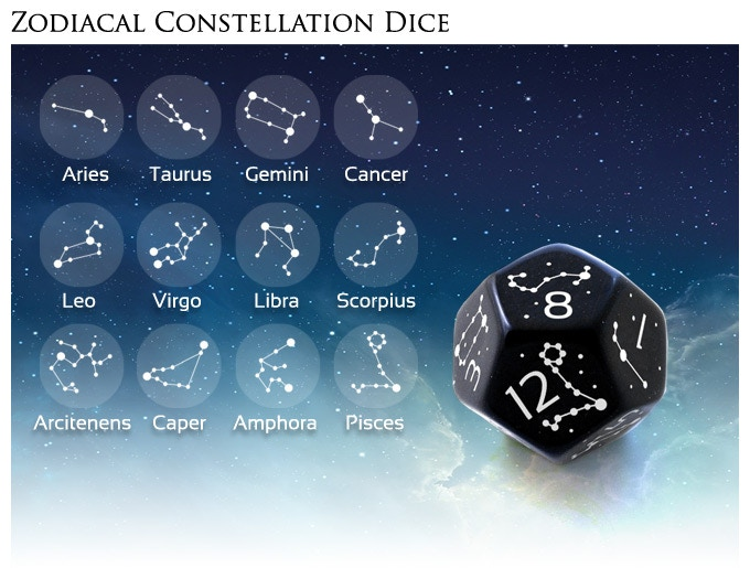 Each side show the real costellation for the respective sign, starting with Aries at #1