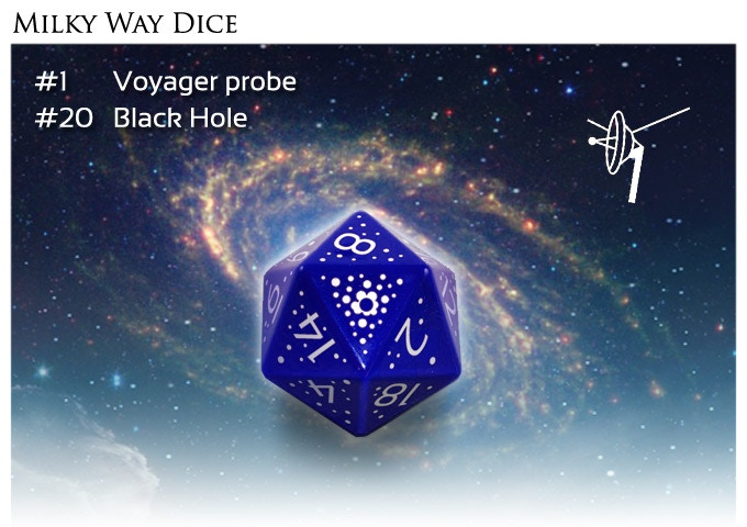 Stars are more dense all around the dice where #1 and #20 are.