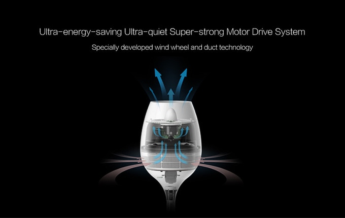 Specailly Developed Motor Drive System
