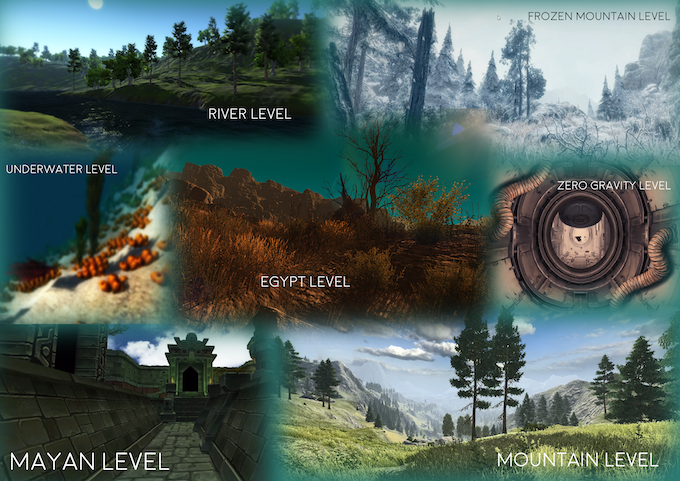 Levels we are developing