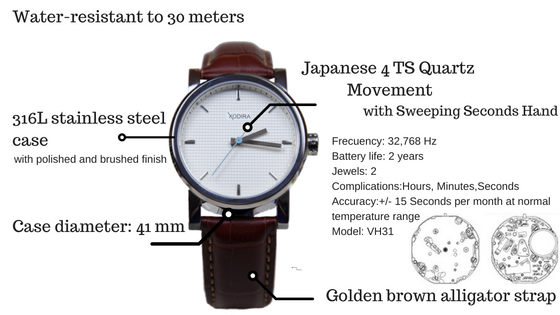 The sweep second hand TM makes Sweep Rox unique within his Quartz watch segment