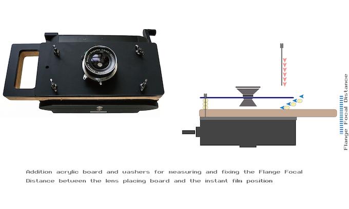 617 film DIY Camera, challenges 80megapixels (equivalent) by