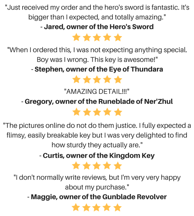 These reviews are all actual reviews by our customers and previous Kickstarter backers!