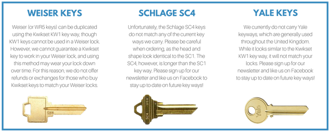 NOTE: The Hero's Sword is now available as a Yale Y11. All other designs are ONLY available as KW1/SC1 key ways!