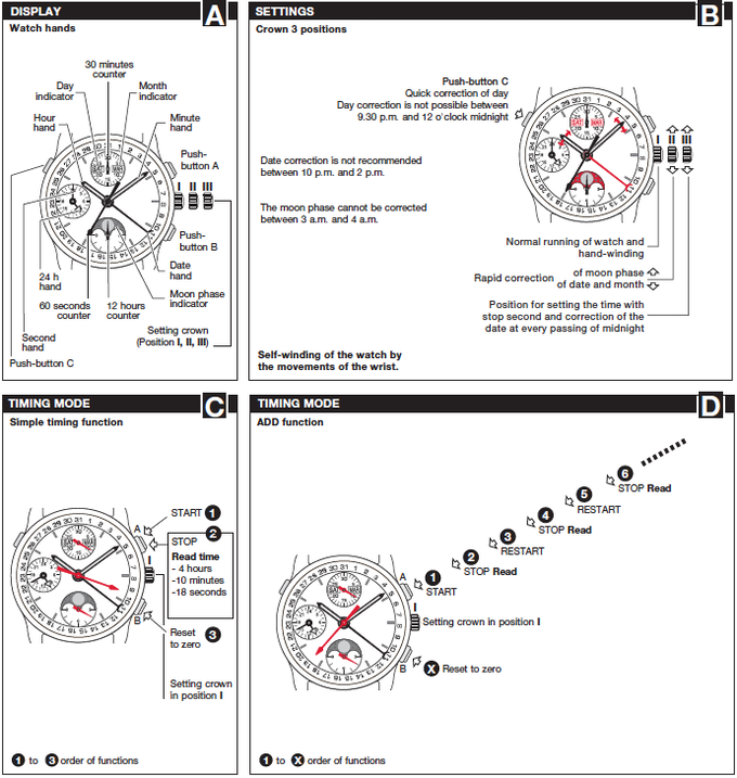 ETA Valjoux 7751 - User Manual