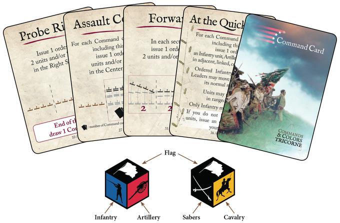 Examples of Command Cards and Battle Dice