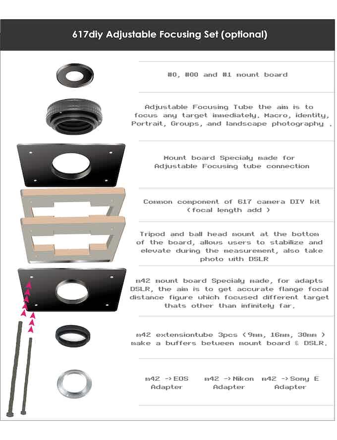 617diy adjustable focussing set is an option, it adjust focal distance and target easily.