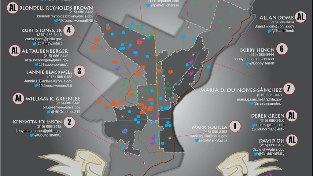 Project image for Philly Solidarity Map