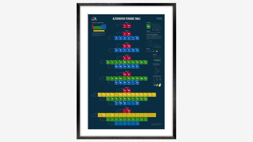 Alternative Periodic Table By Matt Baker Kickstarter