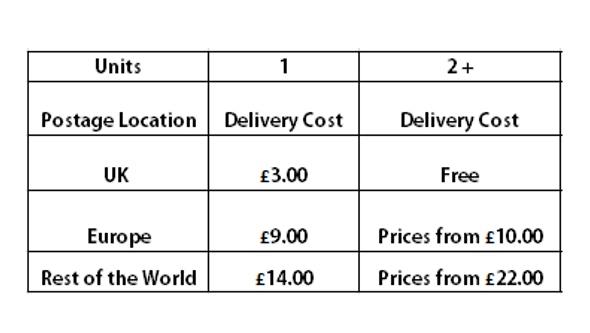 Defender Case Postage Costs