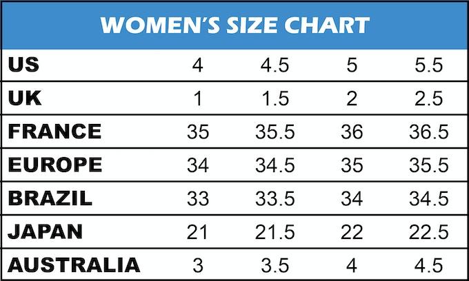 US Petite Size Chart