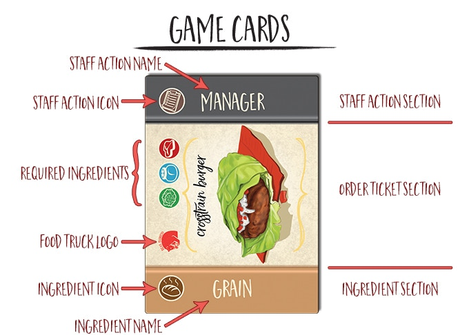 1 Card Serves 3 Functions!