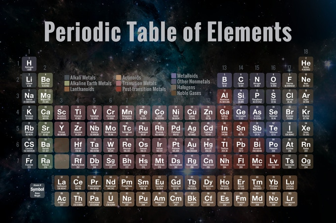 You'll be the coolest kid this side of Mars with this Space Themed Periodic Table!
