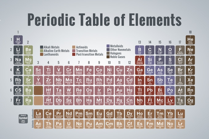 Lighten up your lab with this Cream Themed Periodic Table of Elements!