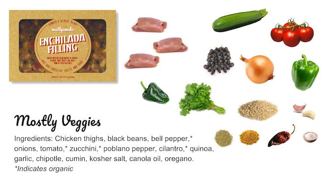 Enchilada Filling ingredients