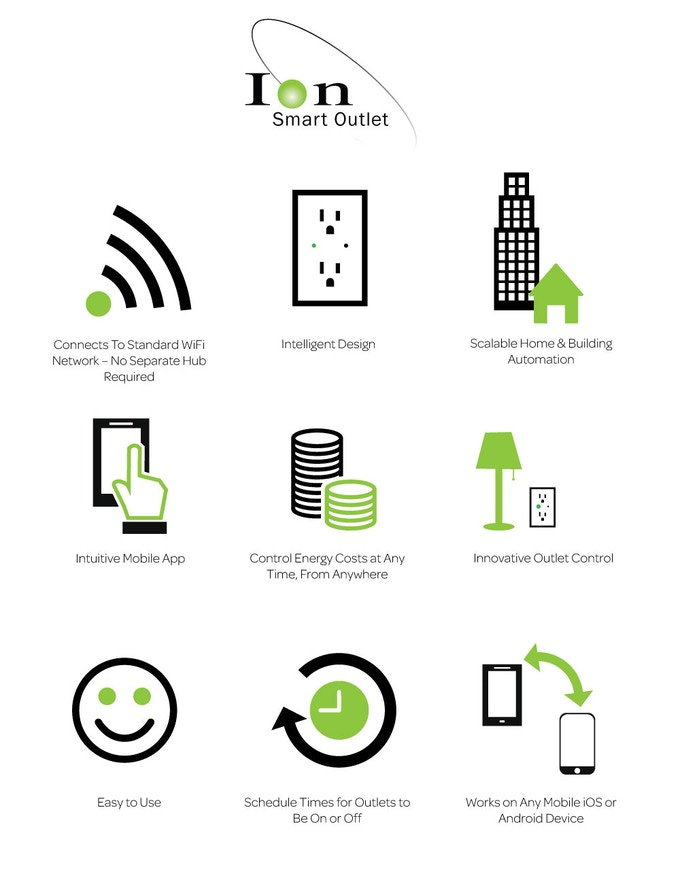 Reap the Benefits of the Ion Smart Outlet