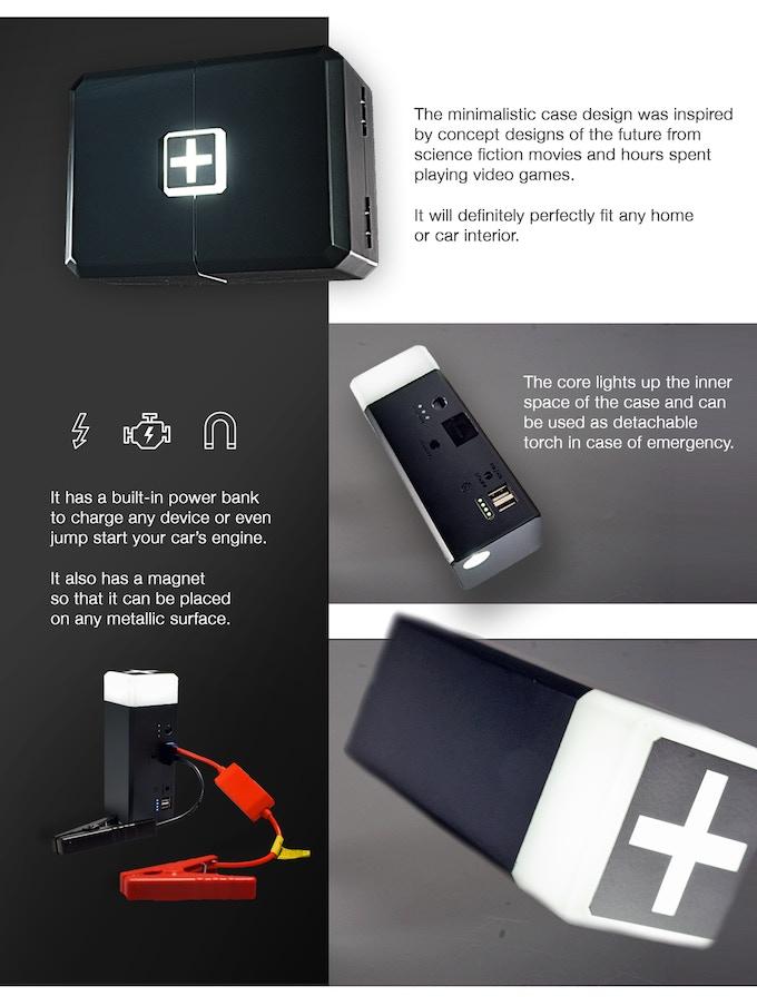 Meddsy Next Generation Smart Emergency Kit By Riny