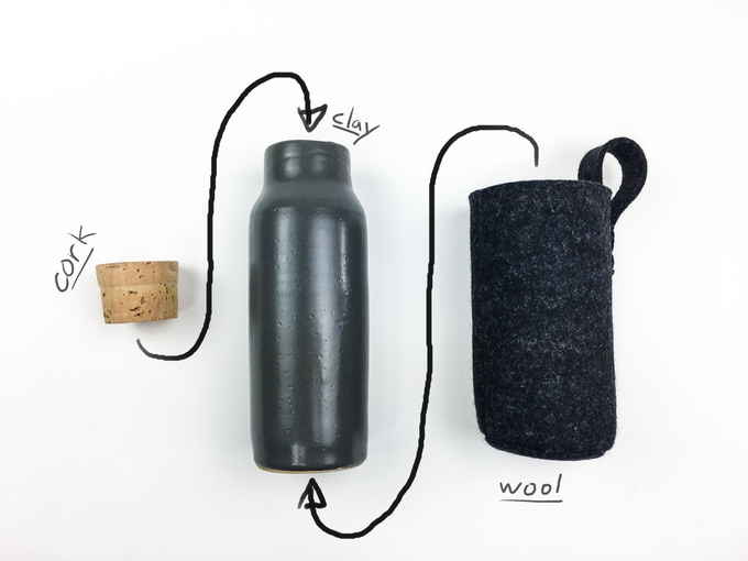 Finch A Ceramic Carry Flask For Your Hot Drinks On The Go