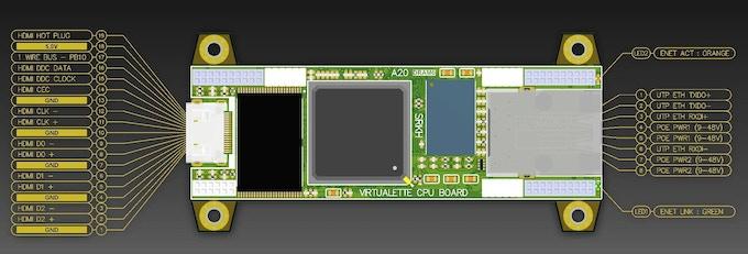 V1 CPU Pinout - top