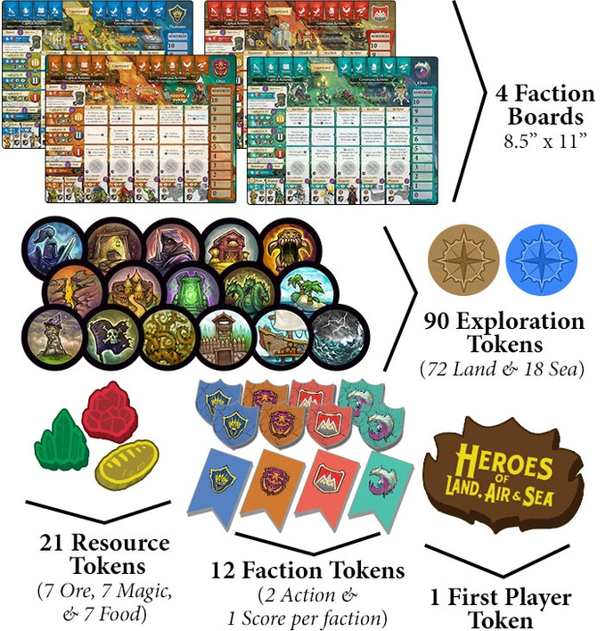 Updated to reflect unlocked stretch goals.